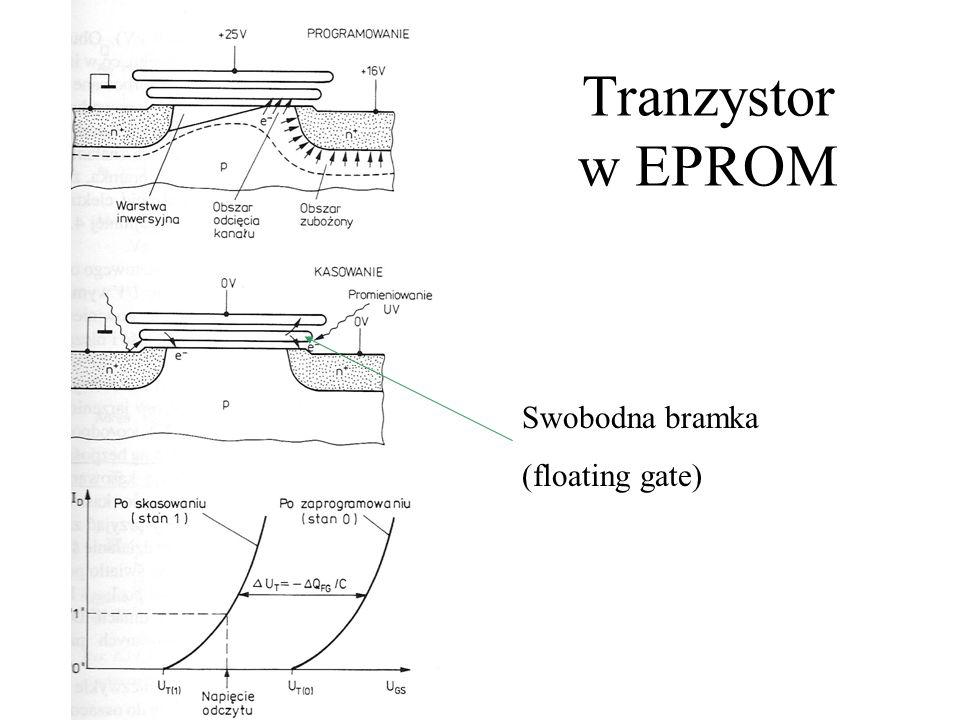 Tranzystor w EPROM Swobodna bramka (floating gate)