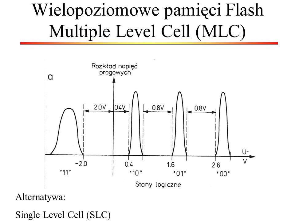 Wielopoziomowe pamięci Flash Multiple Level Cell (MLC)