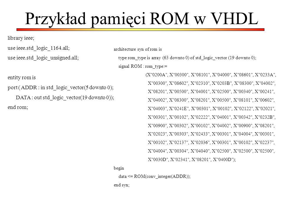 Przykład pamięci ROM w VHDL