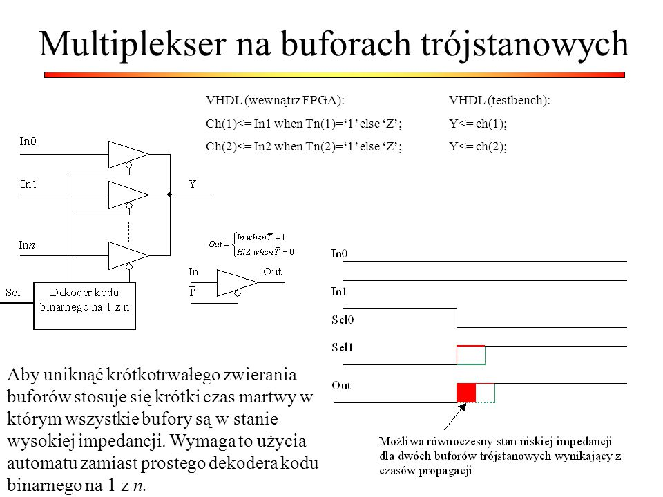 Multiplekser na buforach trójstanowych