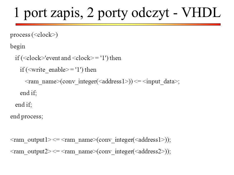 1 port zapis, 2 porty odczyt - VHDL