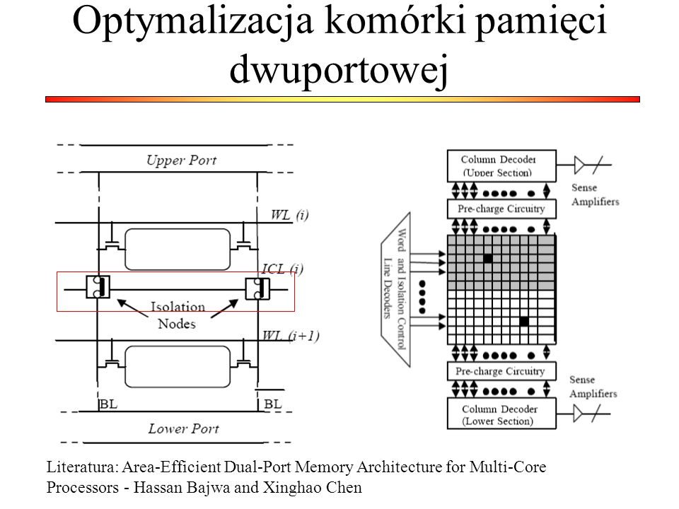 Optymalizacja komórki pamięci dwuportowej