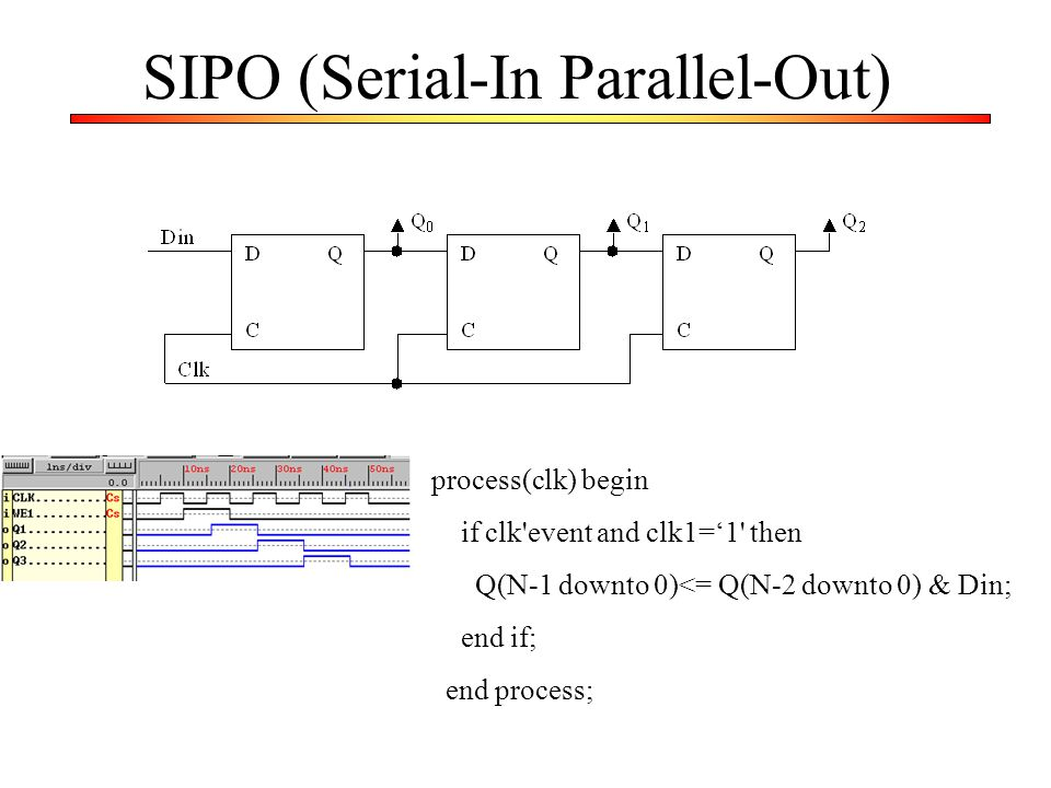 SIPO (Serial-In Parallel-Out)
