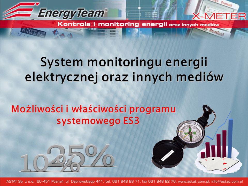 System monitoringu energii elektrycznej oraz innych mediów