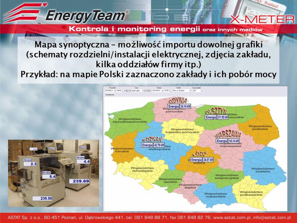 Mapa synoptyczna – możliwość importu dowolnej grafiki (schematy rozdzielni/instalacji elektrycznej, zdjęcia zakładu, kilka oddziałów firmy itp.) Przykład: na mapie Polski zaznaczono zakłady i ich pobór mocy