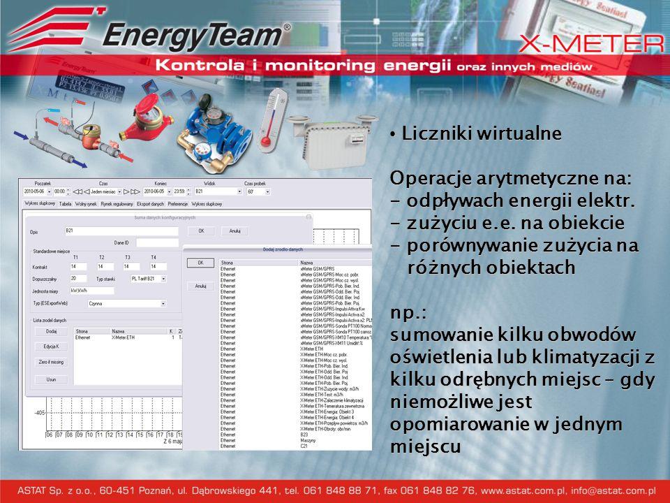 Liczniki wirtualne Operacje arytmetyczne na: - odpływach energii elektr.