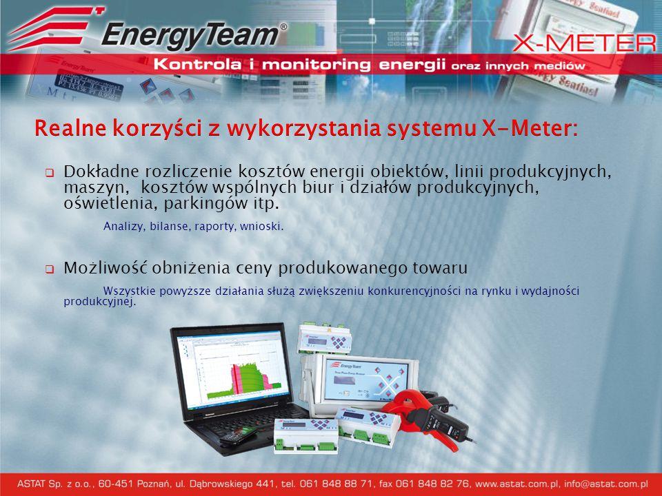 Realne korzyści z wykorzystania systemu X-Meter: