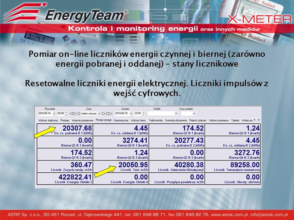Pomiar on-line liczników energii czynnej i biernej (zarówno energii pobranej i oddanej) – stany licznikowe Resetowalne liczniki energii elektrycznej.