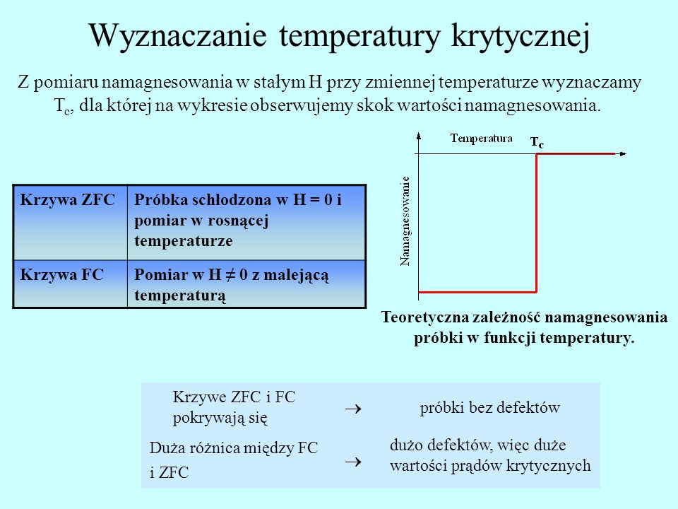 Wyznaczanie temperatury krytycznej