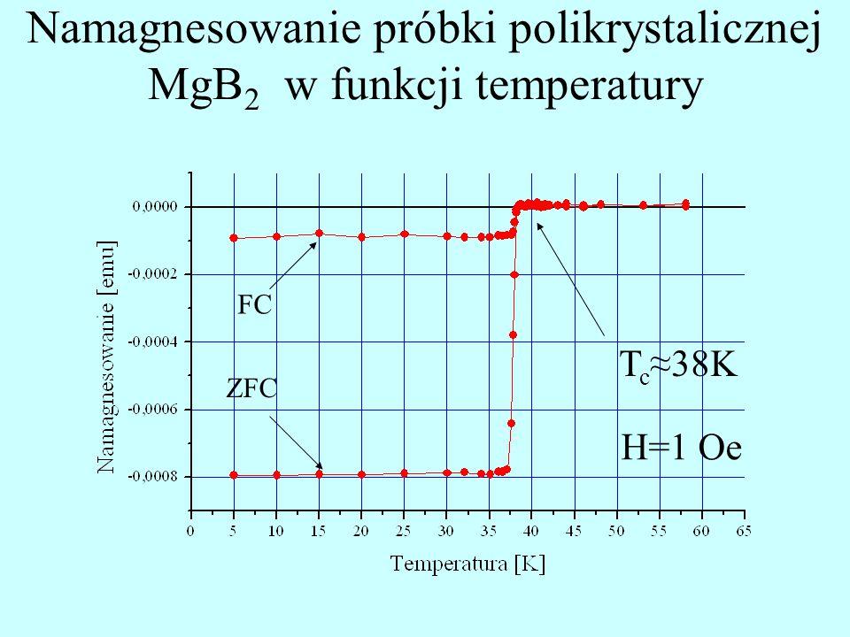 Namagnesowanie próbki polikrystalicznej MgB2 w funkcji temperatury
