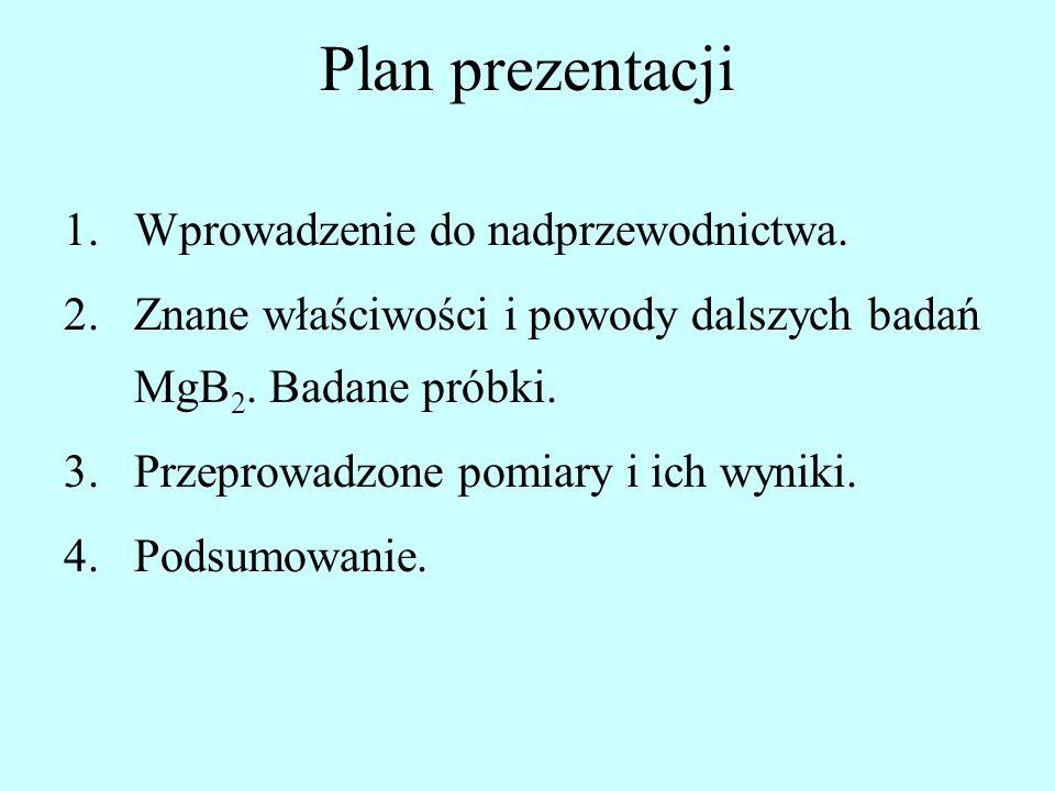 Plan prezentacji Wprowadzenie do nadprzewodnictwa.
