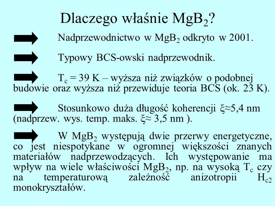 Dlaczego właśnie MgB2 Nadprzewodnictwo w MgB2 odkryto w 2001.