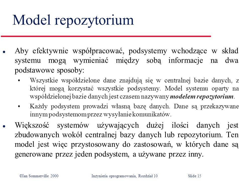 Model repozytorium