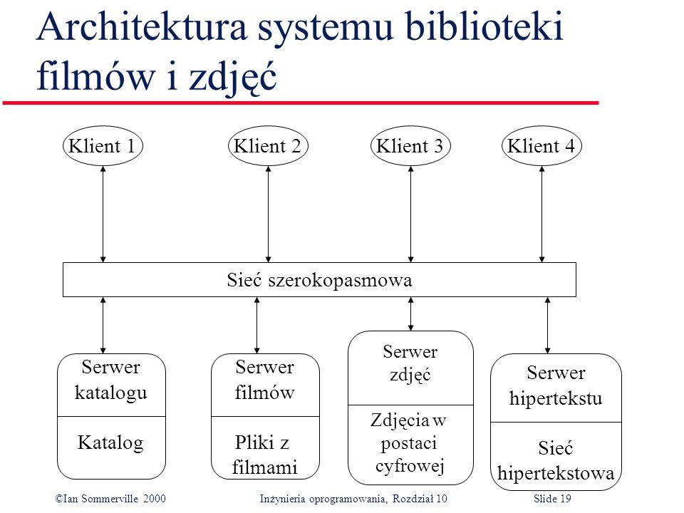 Architektura systemu biblioteki filmów i zdjęć