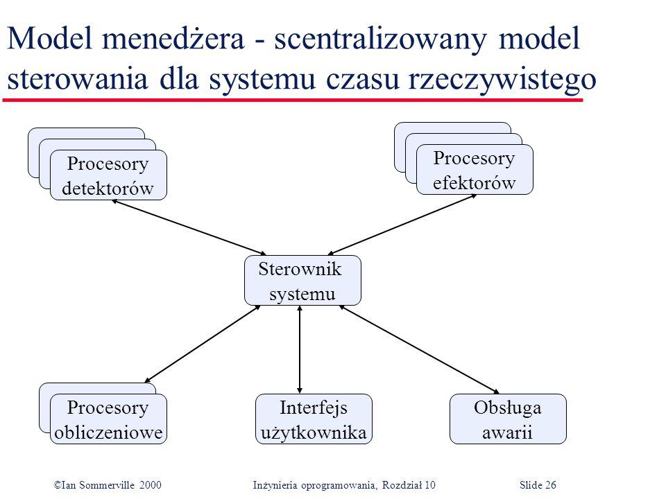 Model menedżera - scentralizowany model sterowania dla systemu czasu rzeczywistego