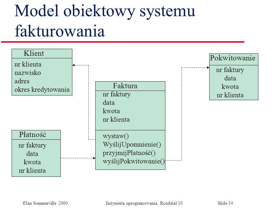 Model obiektowy systemu fakturowania
