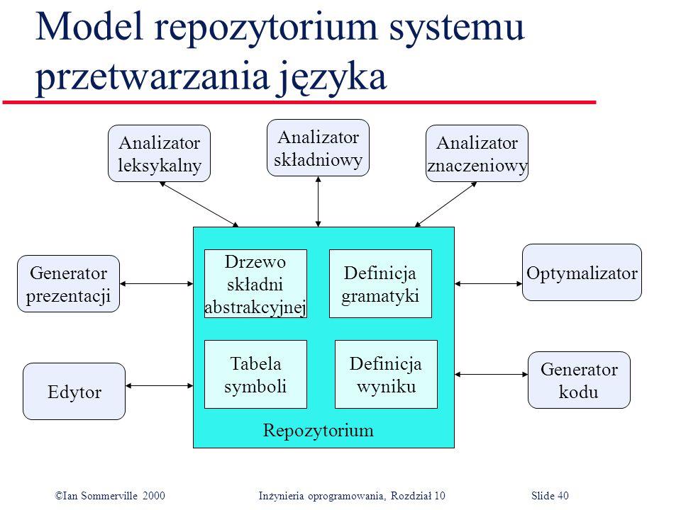 Model repozytorium systemu przetwarzania języka