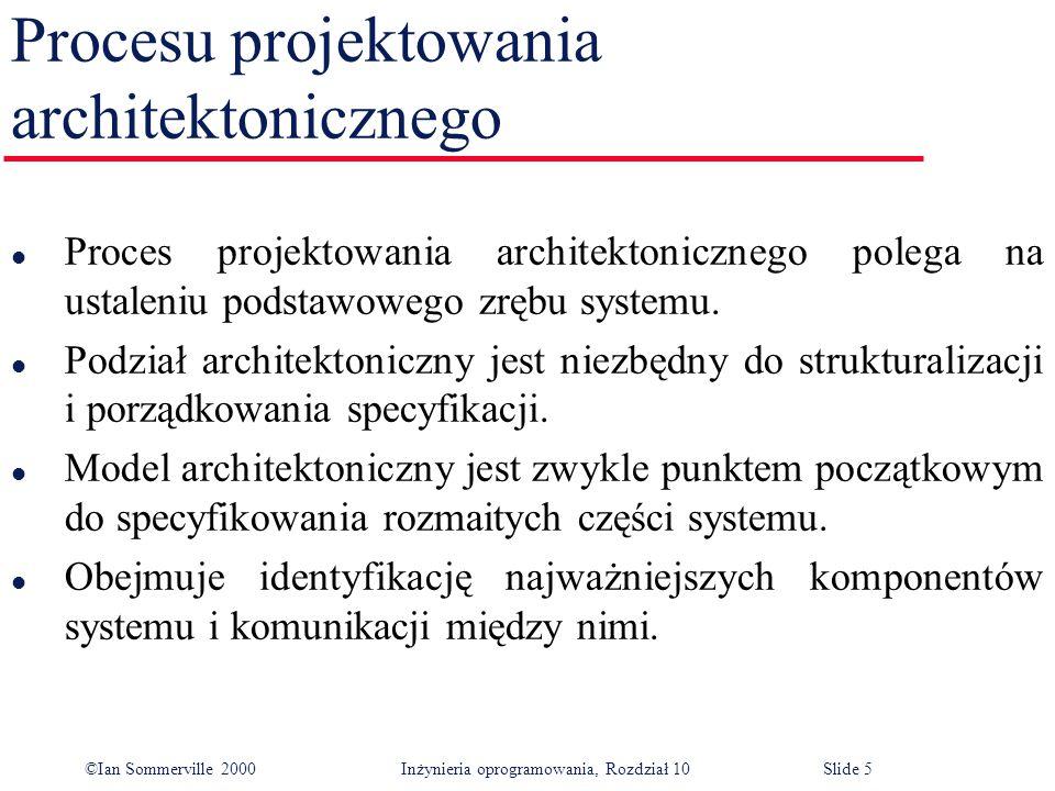Procesu projektowania architektonicznego