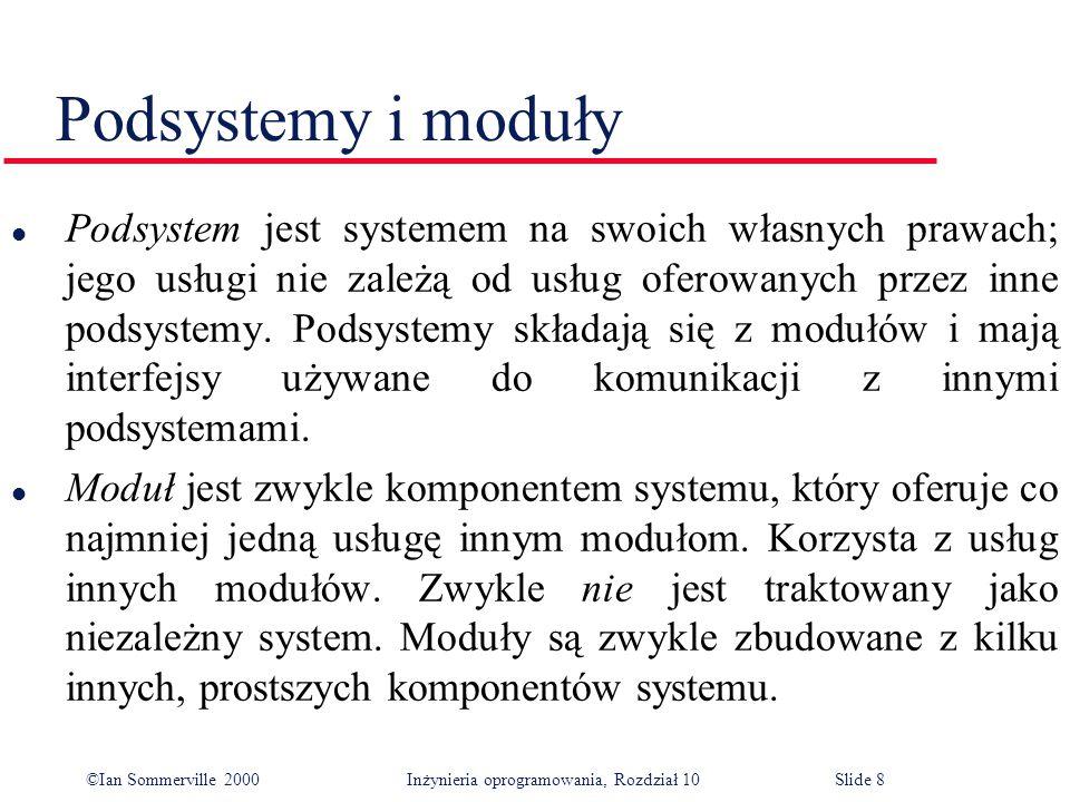 Podsystemy i moduły