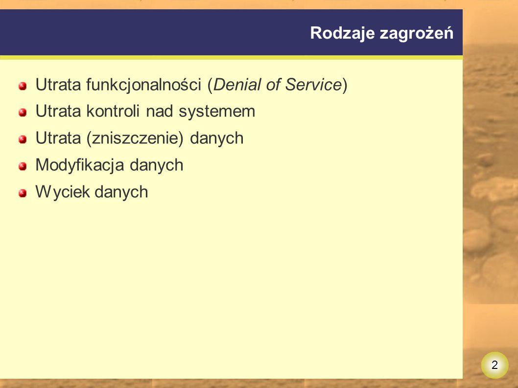 Rodzaje zagrożeń Utrata funkcjonalności (Denial of Service) Utrata kontroli nad systemem. Utrata (zniszczenie) danych.