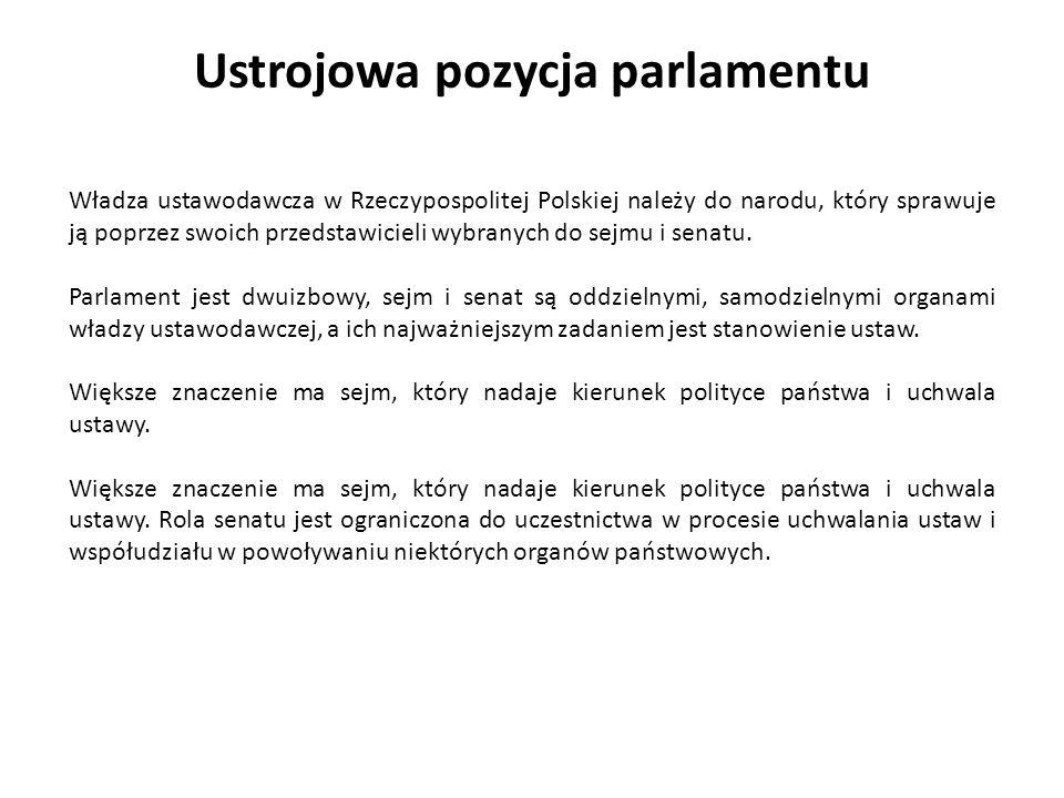 Ustrojowa pozycja parlamentu
