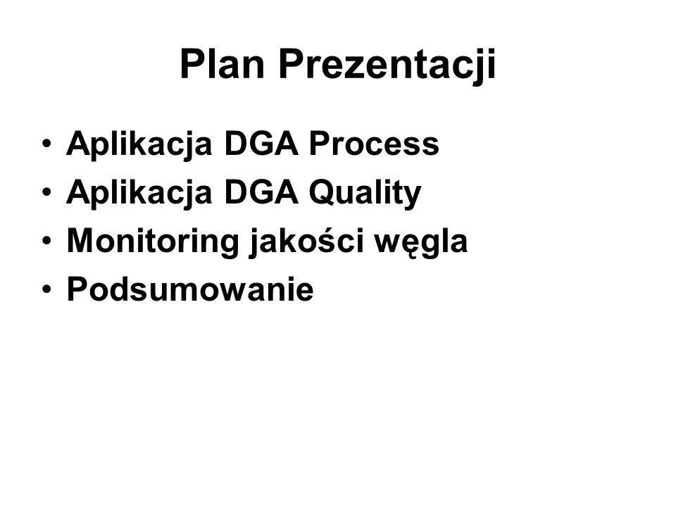 Plan Prezentacji Aplikacja DGA Process Aplikacja DGA Quality