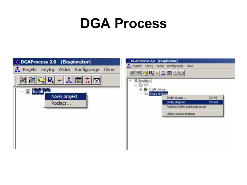 DGA Process