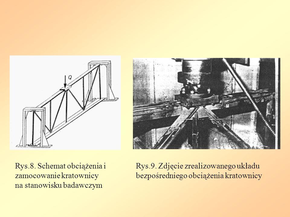 Rys.8. Schemat obciążenia i zamocowanie kratownicy na stanowisku badawczym