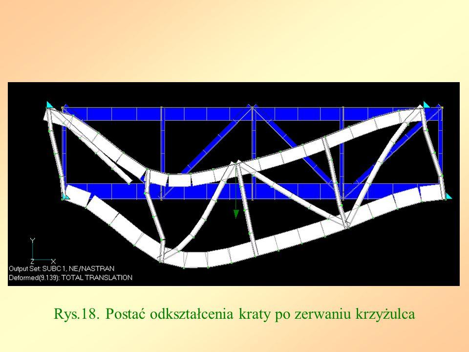 Rys.18. Postać odkształcenia kraty po zerwaniu krzyżulca