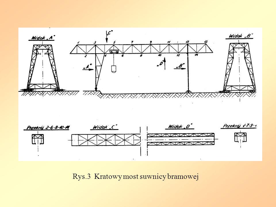 Rys.3 Kratowy most suwnicy bramowej