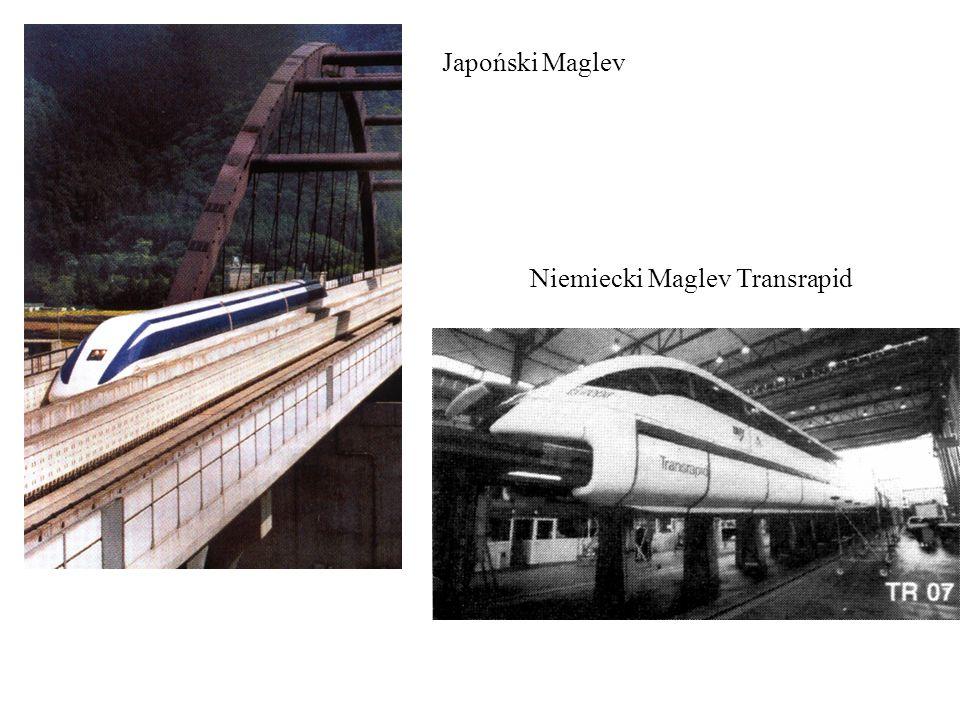 Japoński Maglev Niemiecki Maglev Transrapid
