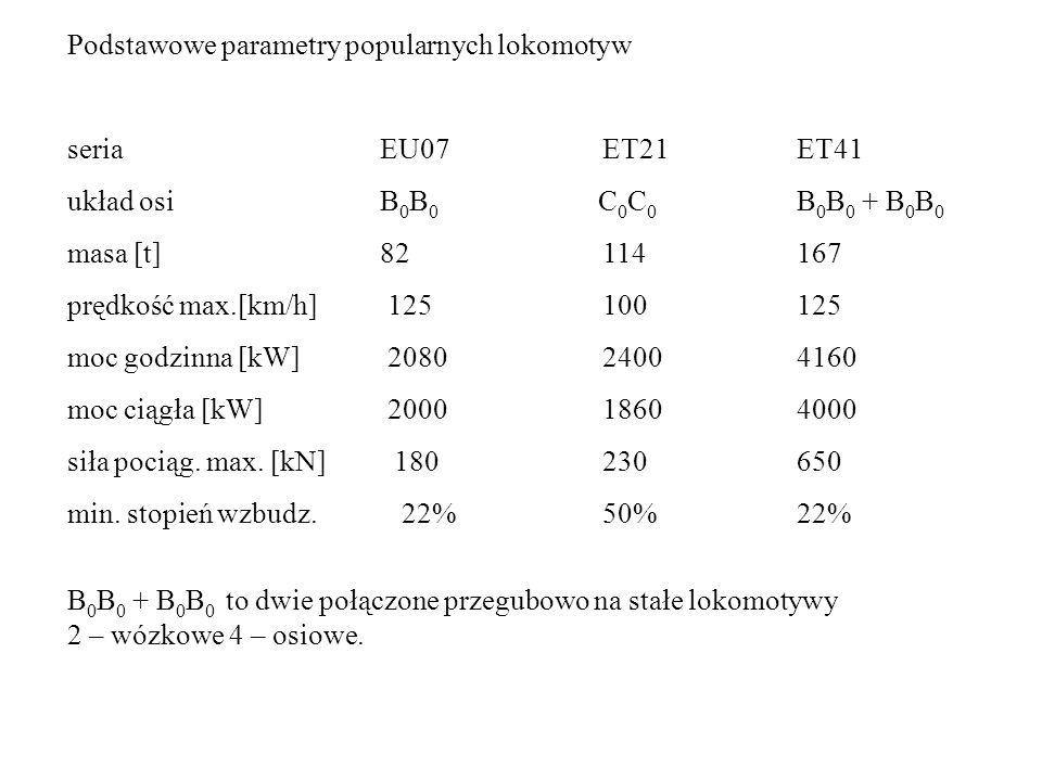 Podstawowe parametry popularnych lokomotyw