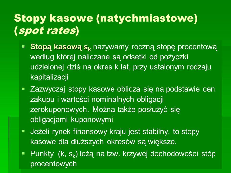 Stopy kasowe (natychmiastowe) (spot rates)