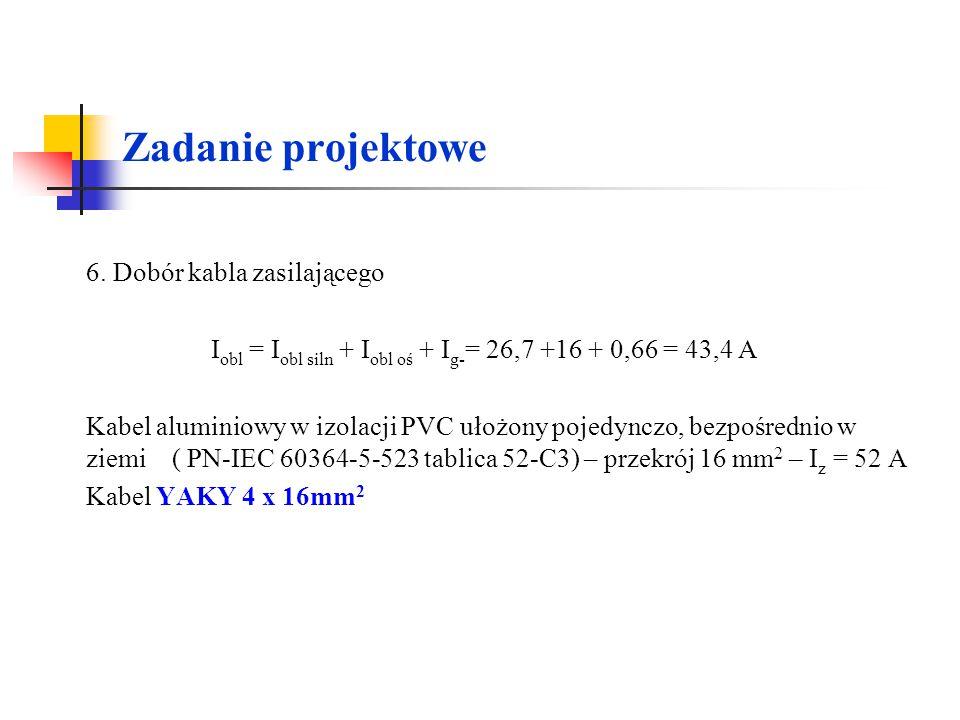 Iobl = Iobl siln + Iobl oś + Ig-= 26,7 +16 + 0,66 = 43,4 A