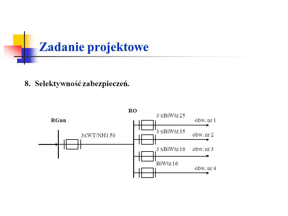 Zadanie projektowe 8. Selektywność zabezpieczeń. RO 3xWT/NH1 50