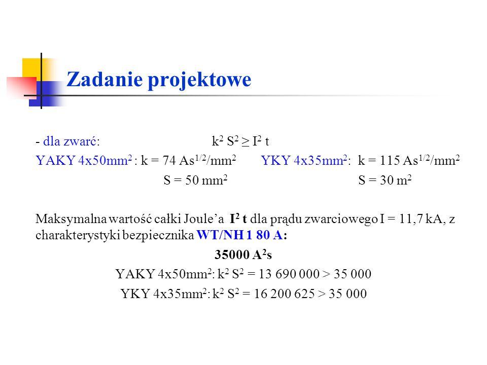 Zadanie projektowe - dla zwarć: k2 S2 ≥ I2 t