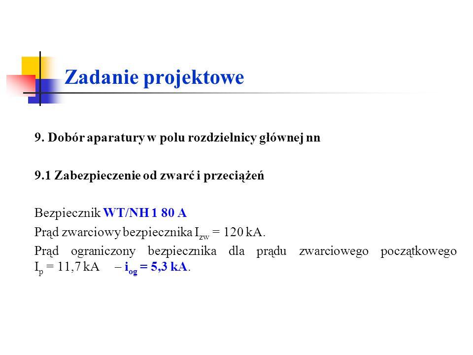 Zadanie projektowe 9. Dobór aparatury w polu rozdzielnicy głównej nn