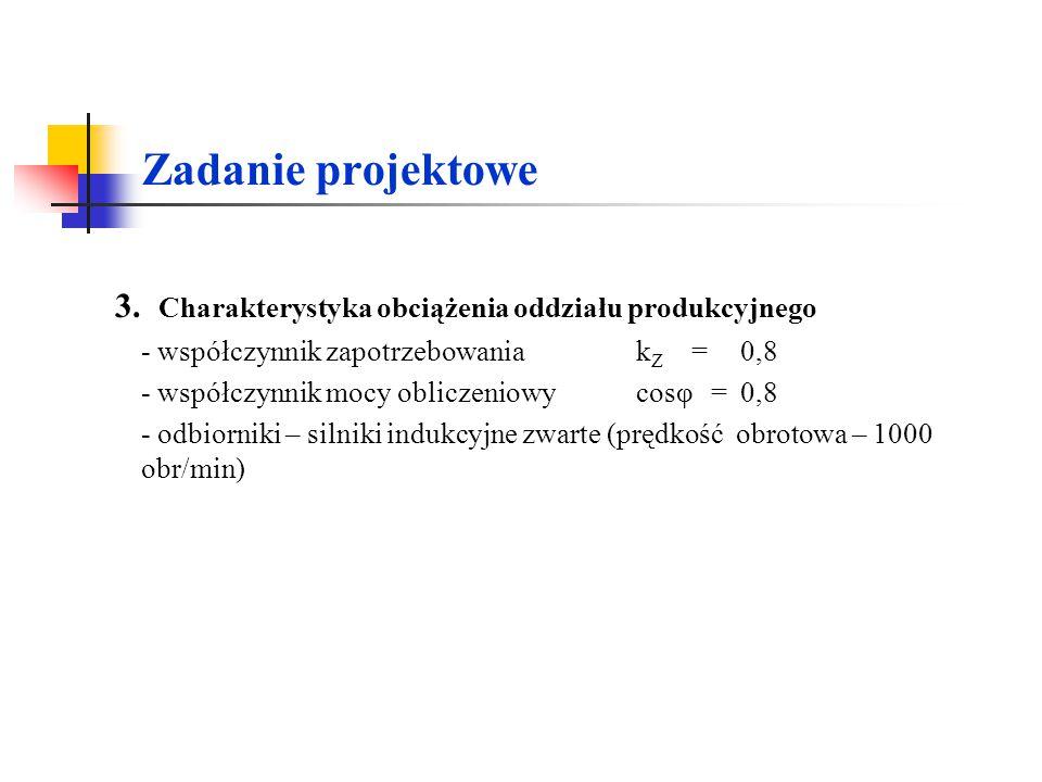 Zadanie projektowe 3. Charakterystyka obciążenia oddziału produkcyjnego. - współczynnik zapotrzebowania kZ = 0,8.