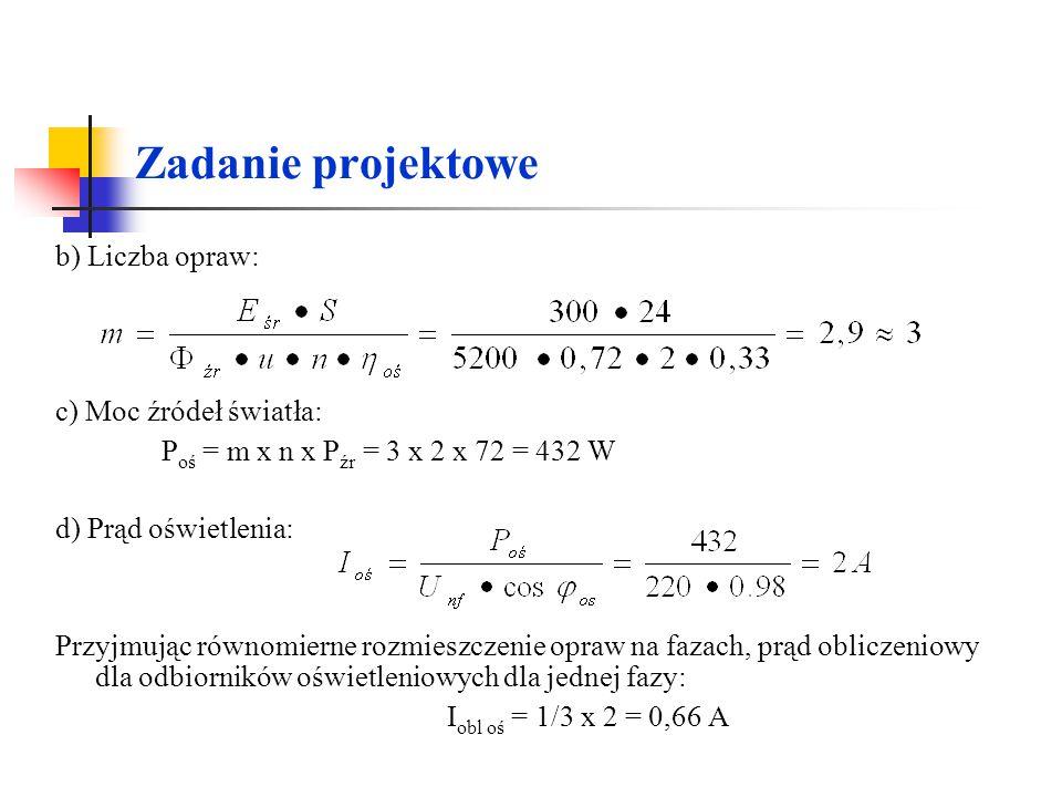 Zadanie projektowe b) Liczba opraw: c) Moc źródeł światła: