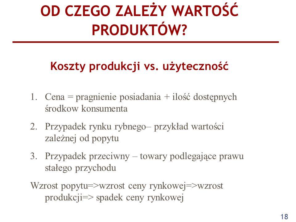OD CZEGO ZALEŻY WARTOŚĆ PRODUKTÓW Koszty produkcji vs. użyteczność