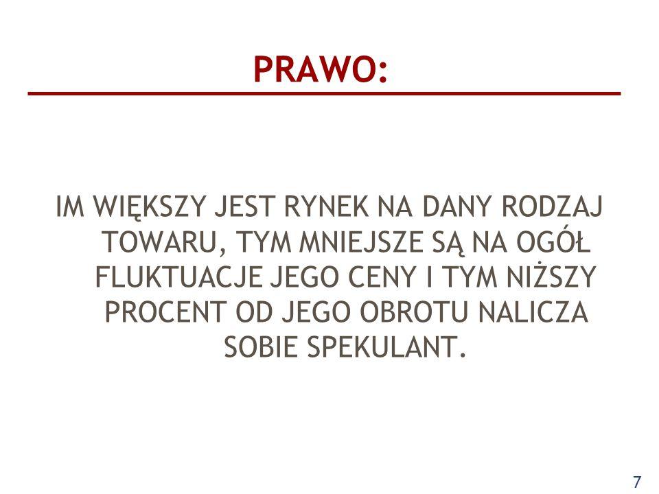 PRAWO: