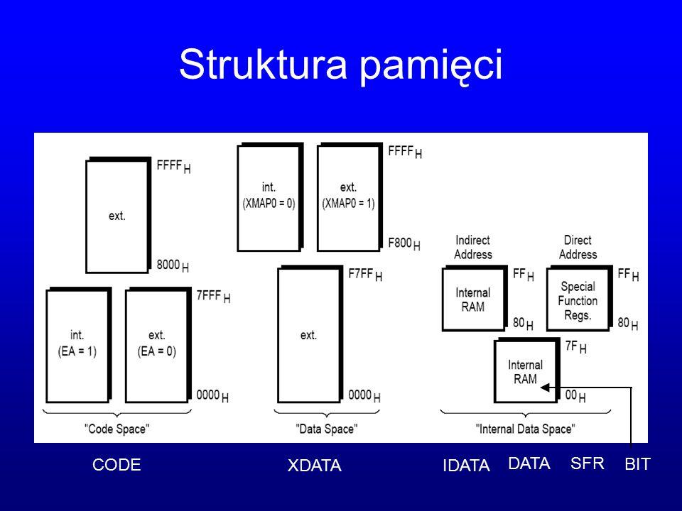 Struktura pamięci CODE XDATA IDATA DATA SFR BIT