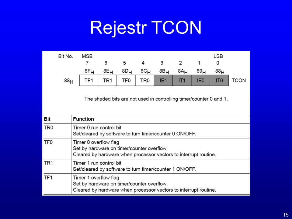 Rejestr TCON 15