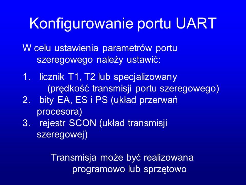 Konfigurowanie portu UART