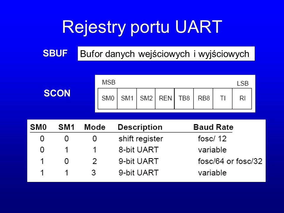 Rejestry portu UART SBUF Bufor danych wejściowych i wyjściowych SCON