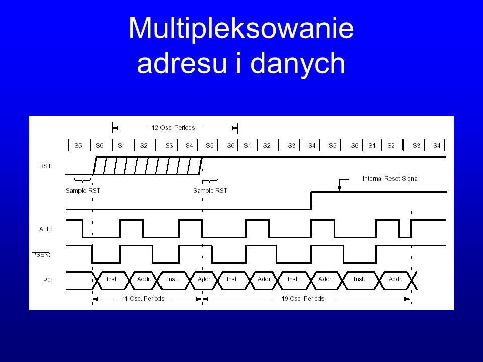 Multipleksowanie adresu i danych