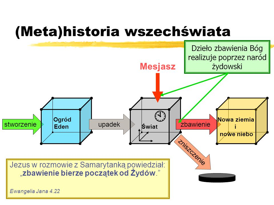 (Meta)historia wszechświata