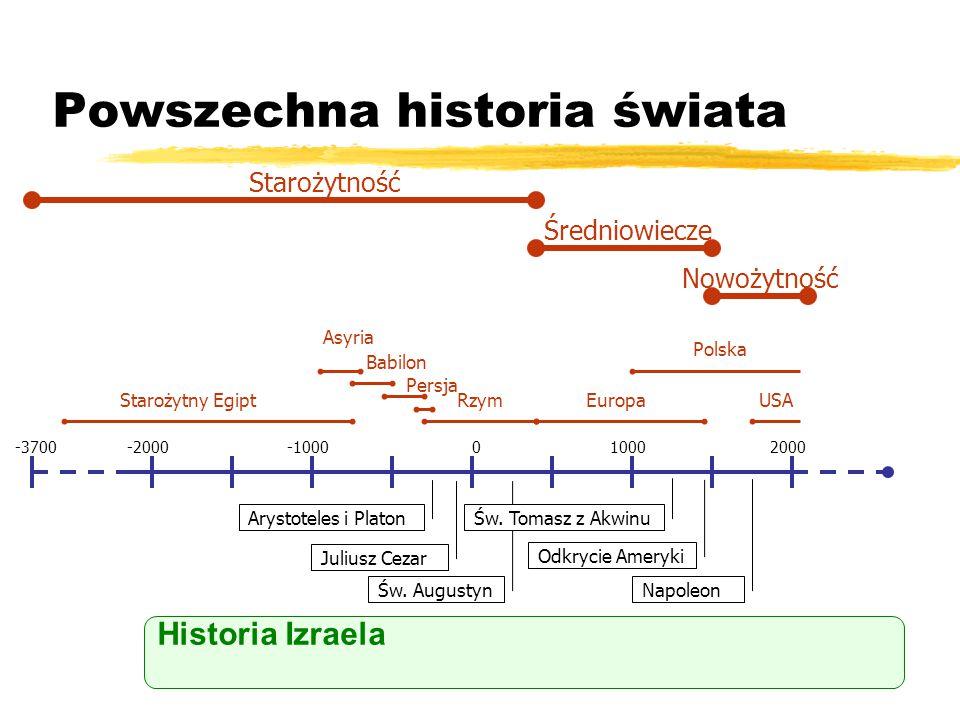 Powszechna historia świata