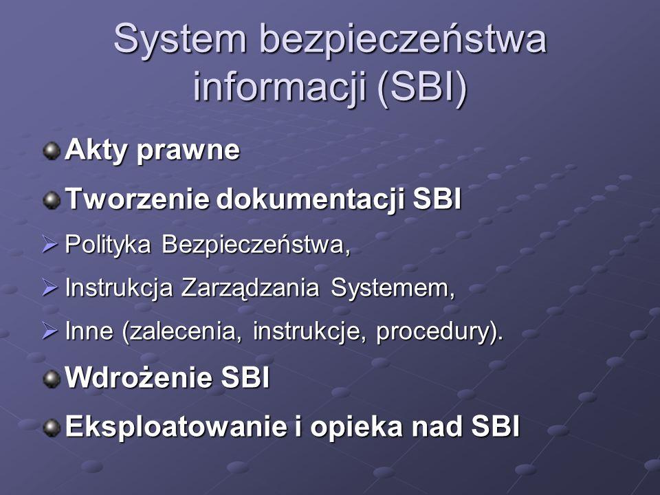 System bezpieczeństwa informacji (SBI)