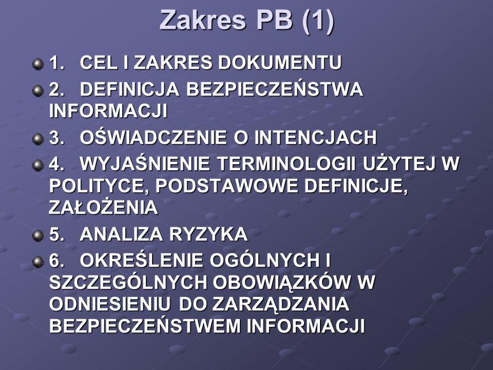 Zakres PB (1) 1. CEL I ZAKRES DOKUMENTU
